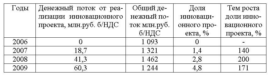 Букраннерам опцион доразмещения лучшие форекс скальпели советники 2012 скачать бесплатно